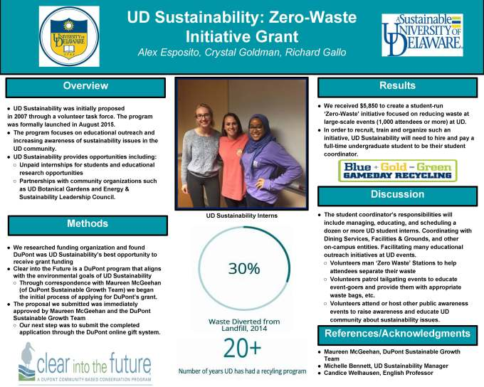 Student poster promoting UD Sustainability